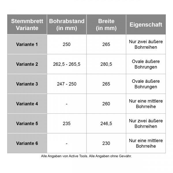 Active Tools Stemmbrett-Platte Varianten-Eigenschaften in der Übersicht